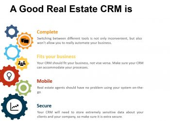 Lead Management System for Property Business Image